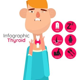 Sintomas de distúrbio da tireóide em homens