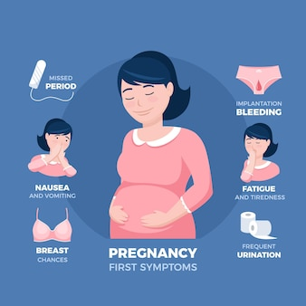Sintomas de gravidez ilustrados