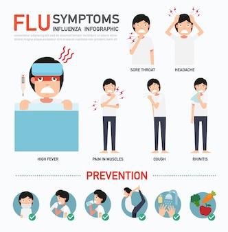 Sintomas de gripe ou influenza infográfico