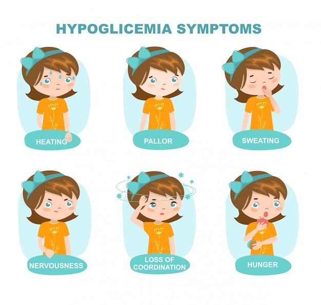 Sintomas de hipoglicemia. baixo nível de glicose no sangue. fraqueza, palidez, sudorese e fome. ilustração isolada no estilo cartoon. garotinha.