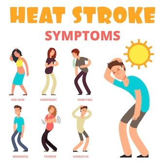 Sintomas de insolação cartum vetor cartaz