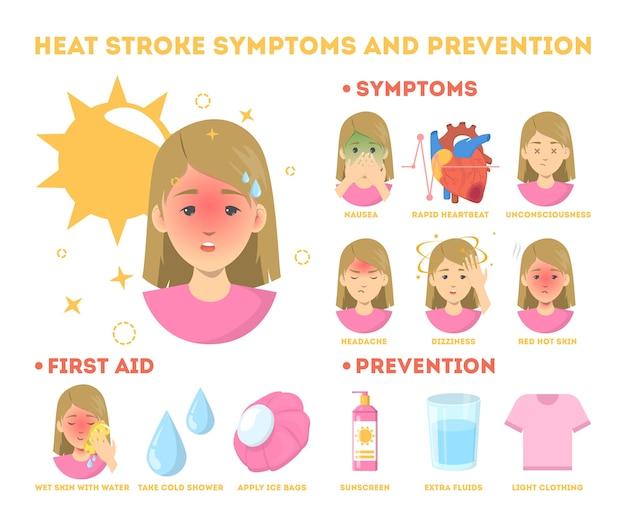 Sintomas de insolação e cartaz informativo de prevenção. risco