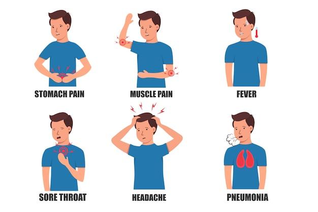 Sintomas do coronavírus 2019-ncov. personagem, homem com diferentes sintomas de coronavírus - tosse, febre, espirro, dor de cabeça, dificuldades respiratórias, dores musculares.