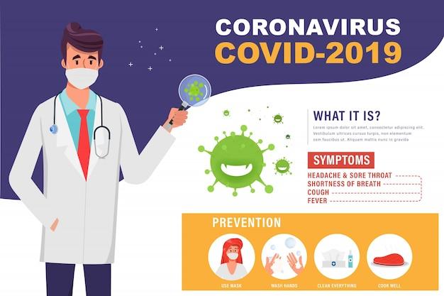 Sintomas e prevenções de infográfico de coronavírus.