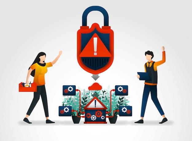 Sistema de aviso sobre produtos de serviços de segurança