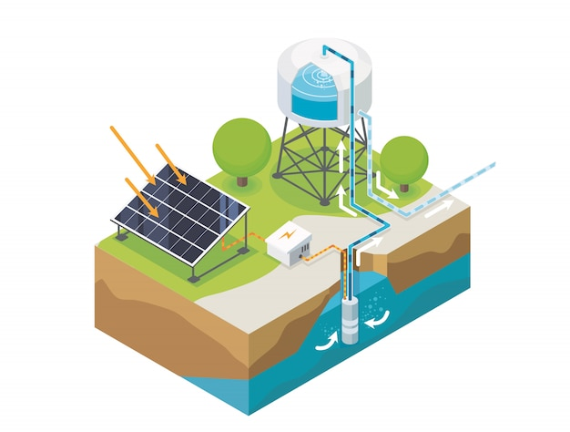 Sistema de células solares bomba de água isométrica 3d