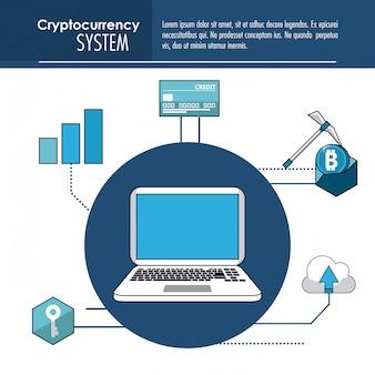 Sistema de criptomoeda e banner de mercado