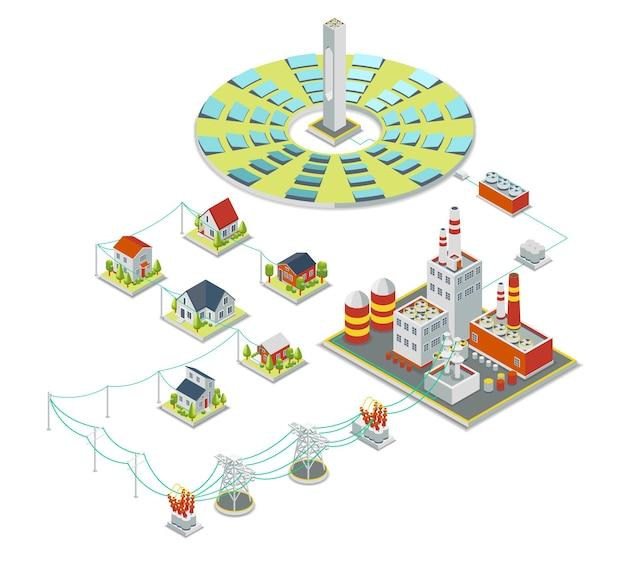 Sistema de energia solar. conceito de eletricidade isométrica 3d.