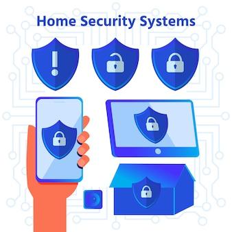 Sistema de segurança doméstica para controle remoto conjunto de anúncios