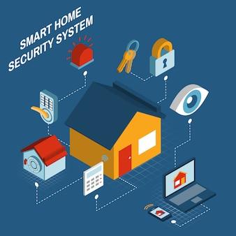 Sistema de segurança em casa inteligente isométrica
