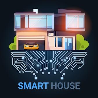 Sistema de tecnologia de controle de casa inteligente