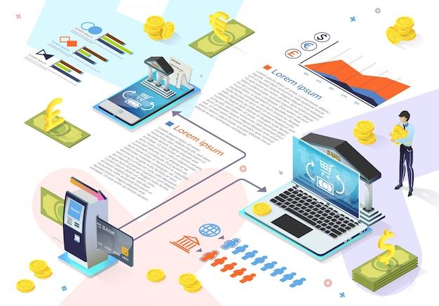Sistema e-banking em aplicação móvel e laptop.