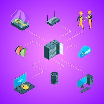 Sistema eletrônico de ilustração do conceito de infográfico de ícones de data center