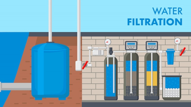 Sistema filtragem água texto vetor web banner