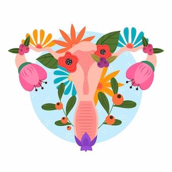 Sistema reprodutivo de mulher com flores