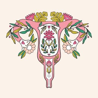 Sistema reprodutivo feminino com flores