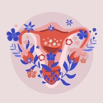 Sistema reprodutivo feminino de design floral