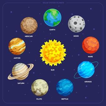 Sistema solar com todos os elementos do espaço dos planetas