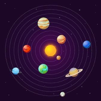 Sistema solar dos desenhos animados com sol e planetas no céu estrelado