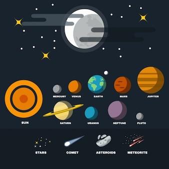 Sistema solar planetas coleção