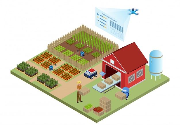 Sistemas de informação de gestão de fazenda inteligente robótica