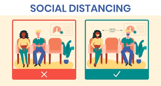 Situação, ilustrando o distanciamento social certo e errado. prevenção da infecção por coronavírus mantendo distância