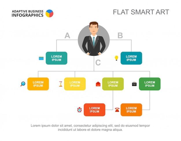 Slide de apresentação com gráfico de hierarquia e ícones de caracteres.