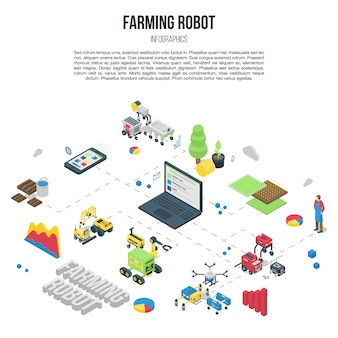 Smart agricultura robô conceito bandeira, estilo isométrico