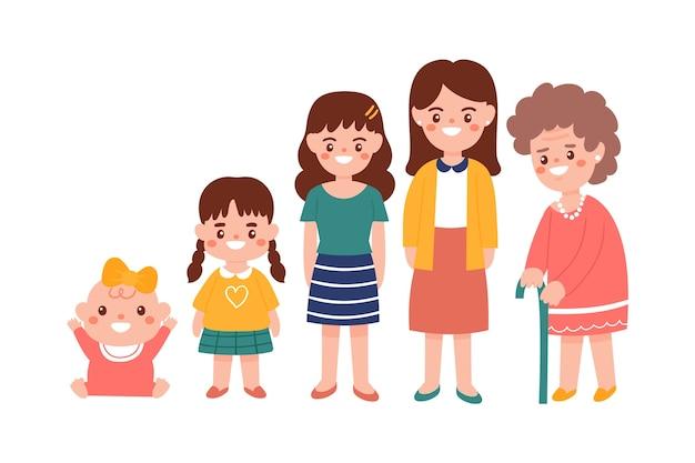 Smiley criança do sexo feminino e adulto em diferentes idades