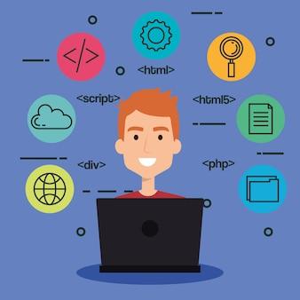 Software programador de idioma avatar