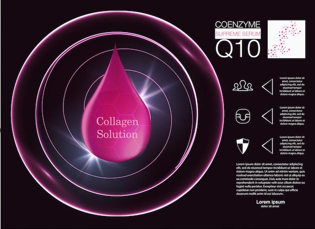 Solução de cosméticos. essência de gota de óleo de colágeno suprema com hélice de dna.
