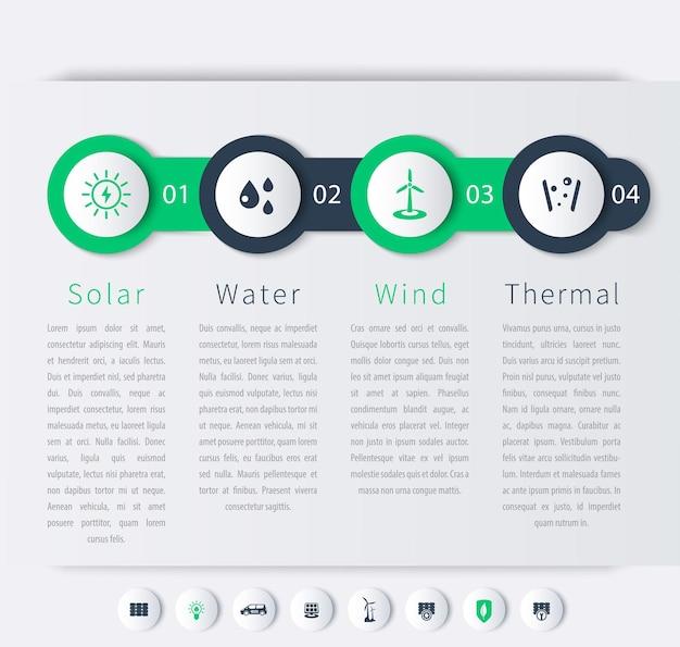 Soluções de energia verde, solar, eólica, geotérmica, elementos infográficos, linha do tempo