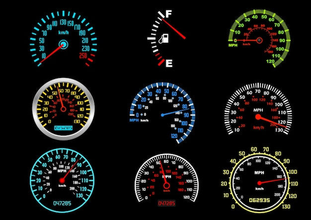 Speedometers do carro