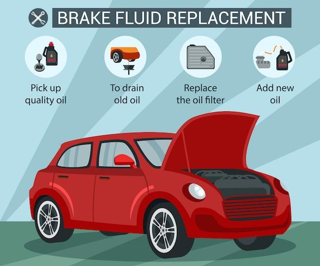 Substituição do fluido de freio. carro vermelho com o capô aberto.