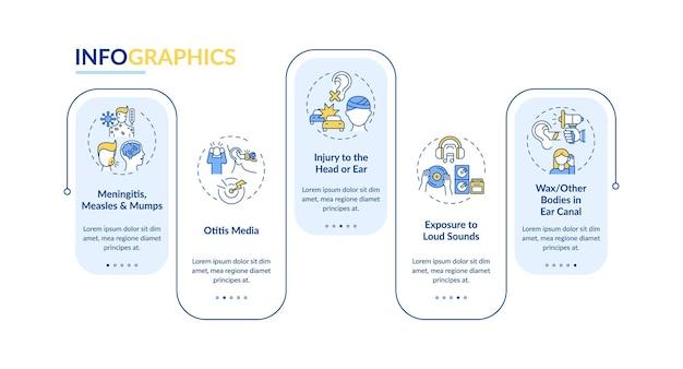 Surdez adquirida causa modelo de infográfico de vetor. sarampo, elementos de design de apresentação de ferimento na cabeça. visualização de dados em 5 etapas. gráfico de linha do tempo do processo. layout de fluxo de trabalho com ícones lineares