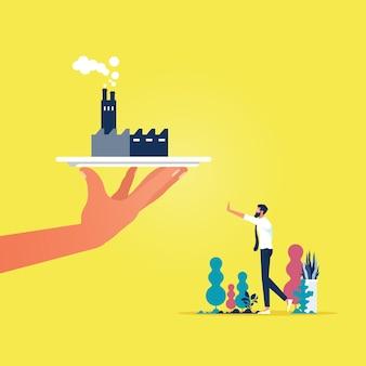 Sustentando o meio ambiente