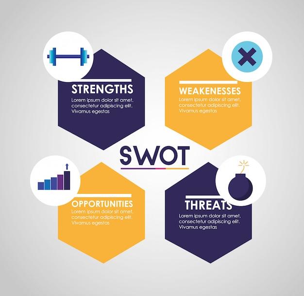 Swot - análise infográfico