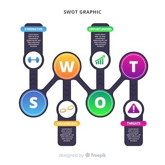 Swot gráfico. análise de forças, fraquezas, oportunidades e ameaças.