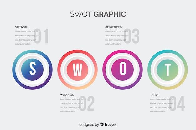 Swot graphic