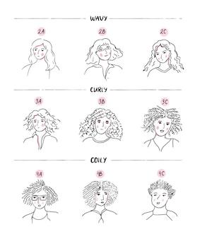 Tabela de cabelo de cachos, padrões diferentes. mulher ondulada, encaracolada e enrolada. esboce retratos femininos com penteado natural. vetorial mão extraídas ilustração a preto e branco.