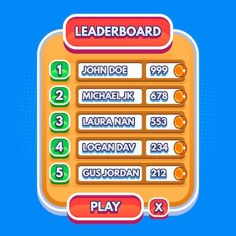 Tabela de classificação de desenho criativo para o jogo