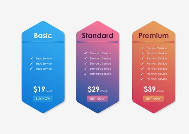 Tabela de comparação de preços, modelo de tabela de preços para sites, aplicativos e negócios