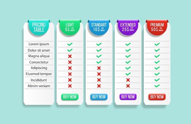 Tabela de comparação de preços moderna com vários planos de assinatura. vetor.