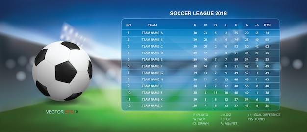 Tabela de pontuação de futebol com fundo de estádio de futebol