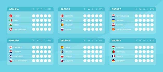 Tabela de pontuação de grupos da fase final do torneio futebol 2020 ou modelos de placares. bandeiras do país.