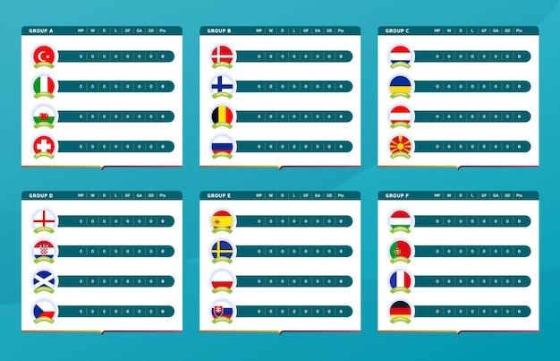 Tabela de pontuação dos grupos da fase final do torneio de futebol