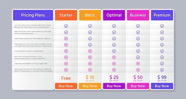 Tabela de preços com 5 colunas