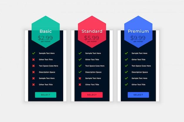 Tabela de preços da web com detalhes do plano
