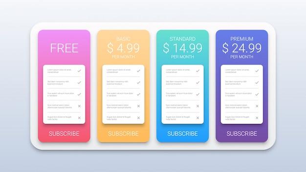 Tabela de preços da web moderna para empresas