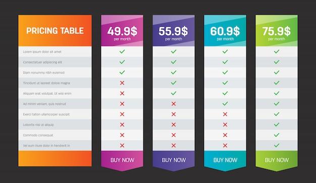 Tabela de preços de comparação de web de planos de negócios.